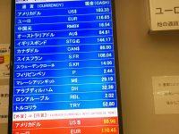 トルコ リラと日本円の為替変換時の注意点